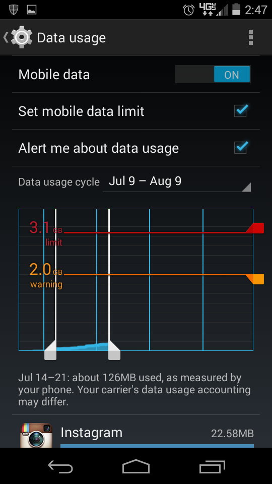 Android data usage alerts